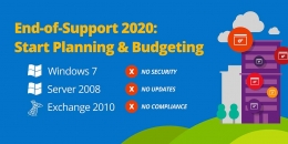 Windows 7: la scadenza del 2020.