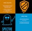 Meltdown e Spectre: nota tecnica di Apple.